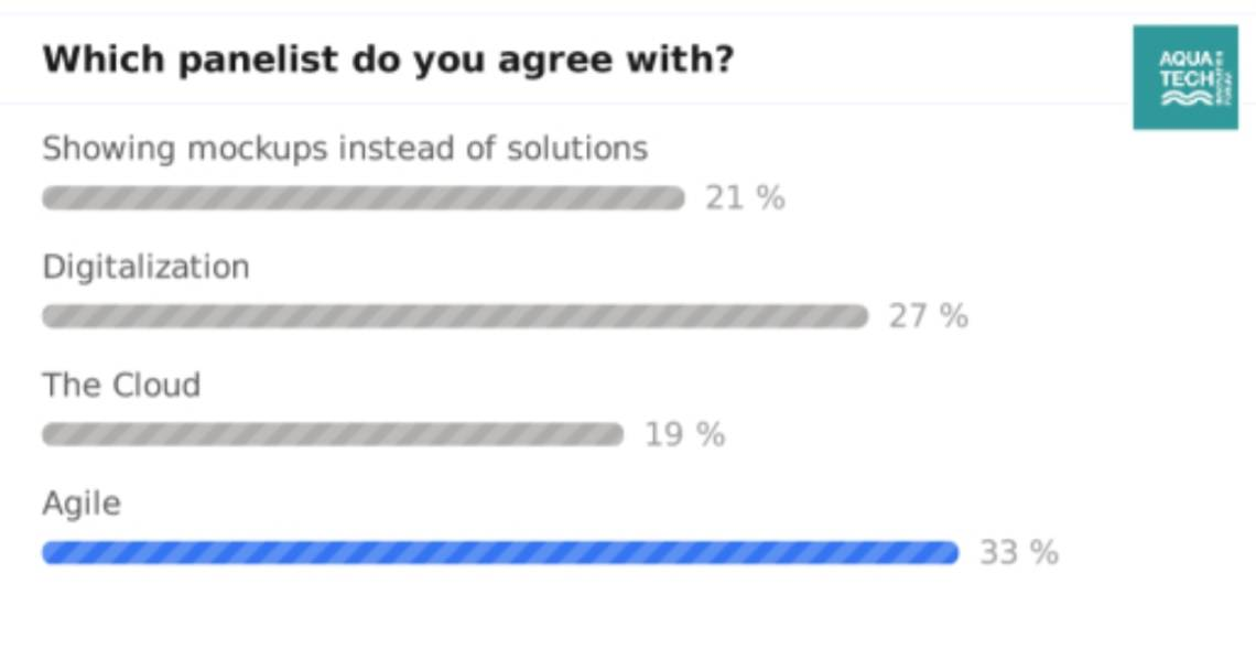 Innovation Forum: The results are in