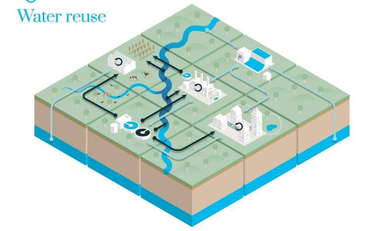water reuse infographic